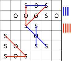Example SOS Game
